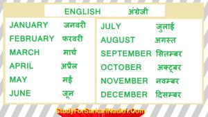 Months Name in English महीनों के नाम अंग्रेजी में