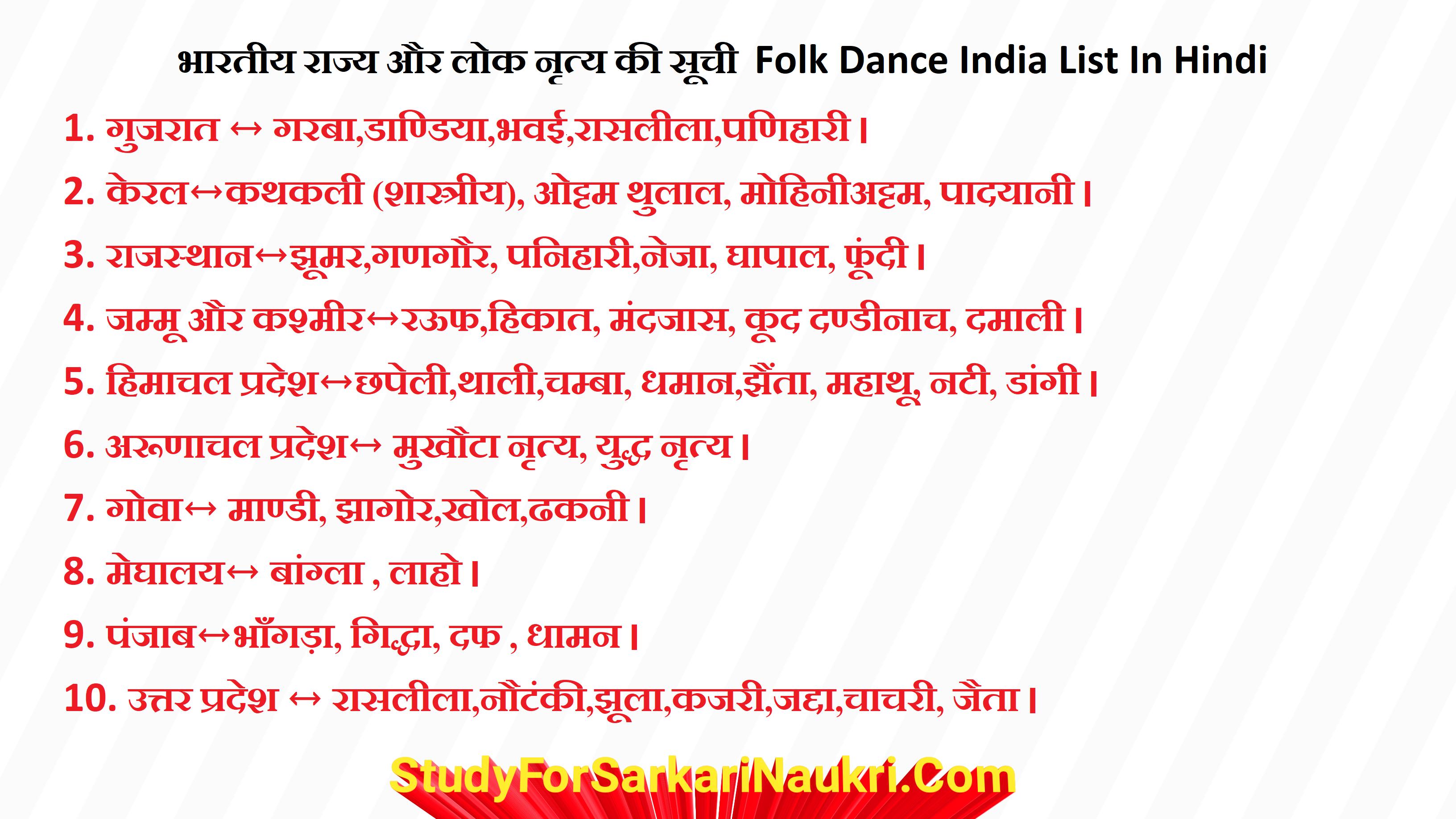 You are currently viewing भारत के सभी राज्यों के लोक नृत्य की सूची | loknatya in hindi