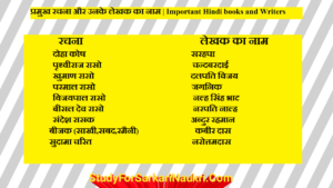 hindi ki rachnaye aur unke lekhak   Important Hindi books and Writers